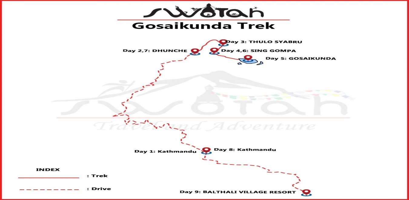 Gosaikunda Trek map