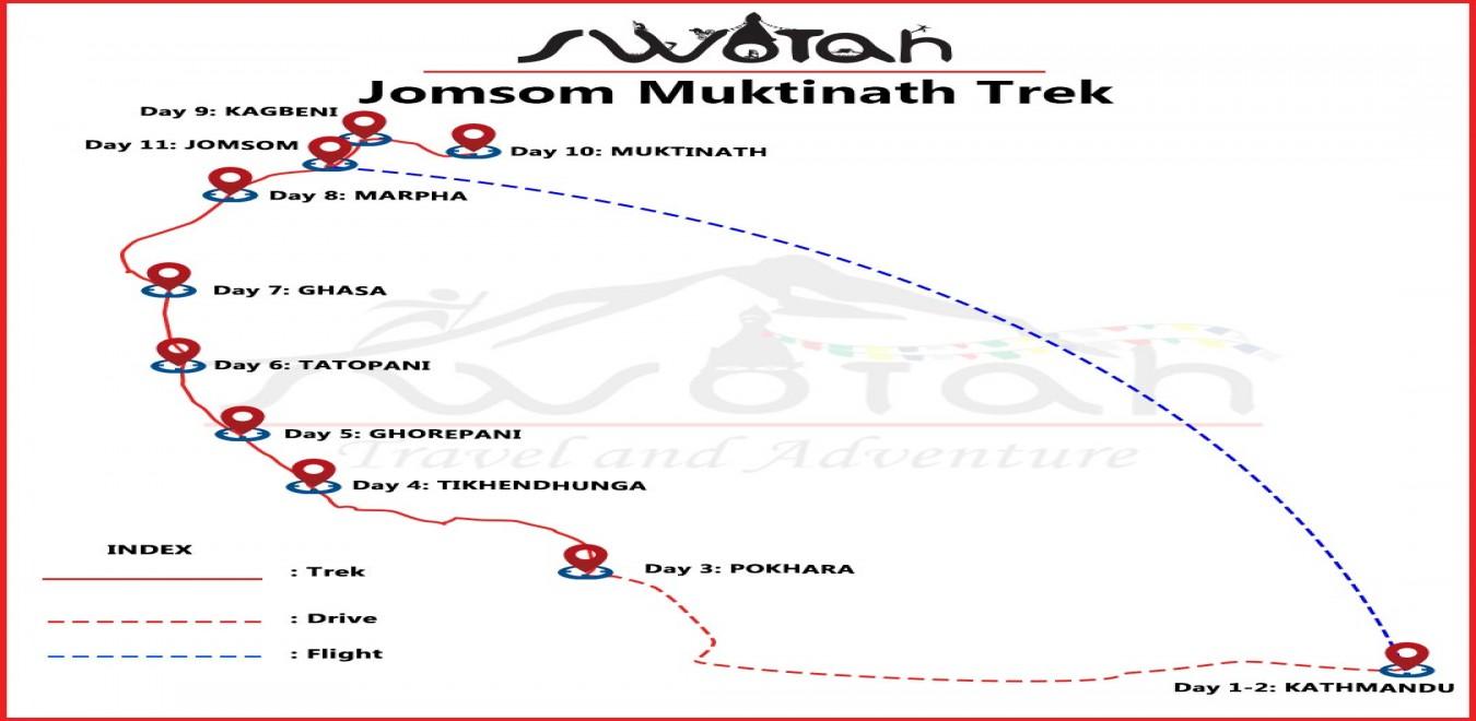 Jomsom Muktinath Trek map