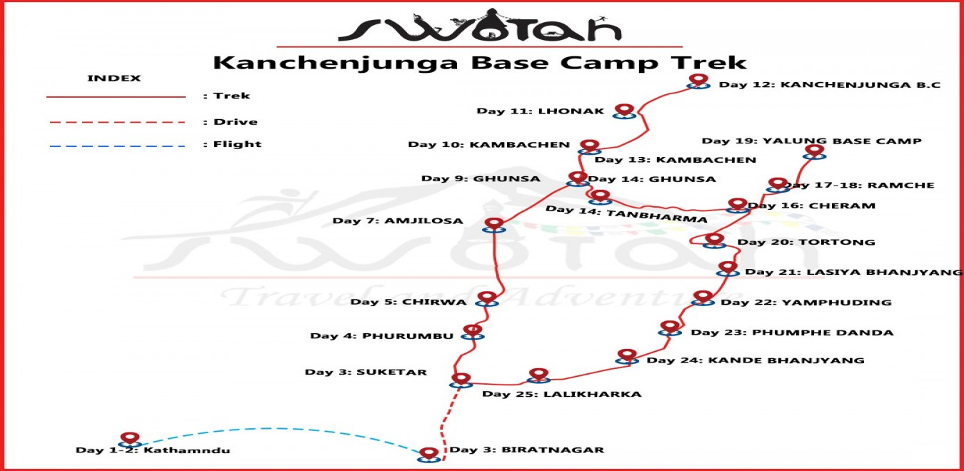 Kanchenjunga Base Camp Trek map