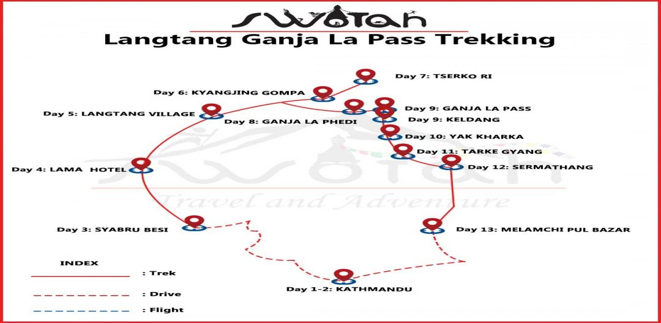 Langtang Ganja La Pass Trekking map