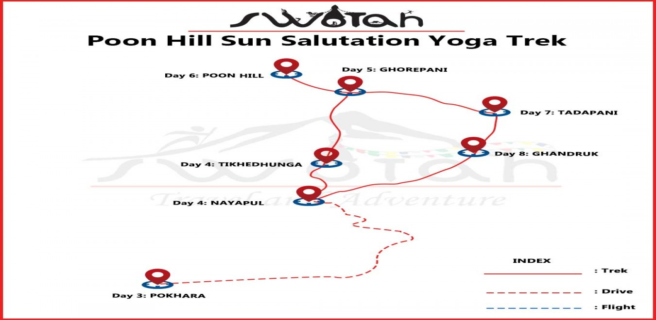 Poon Hill Sun Salutation Yoga Trek map