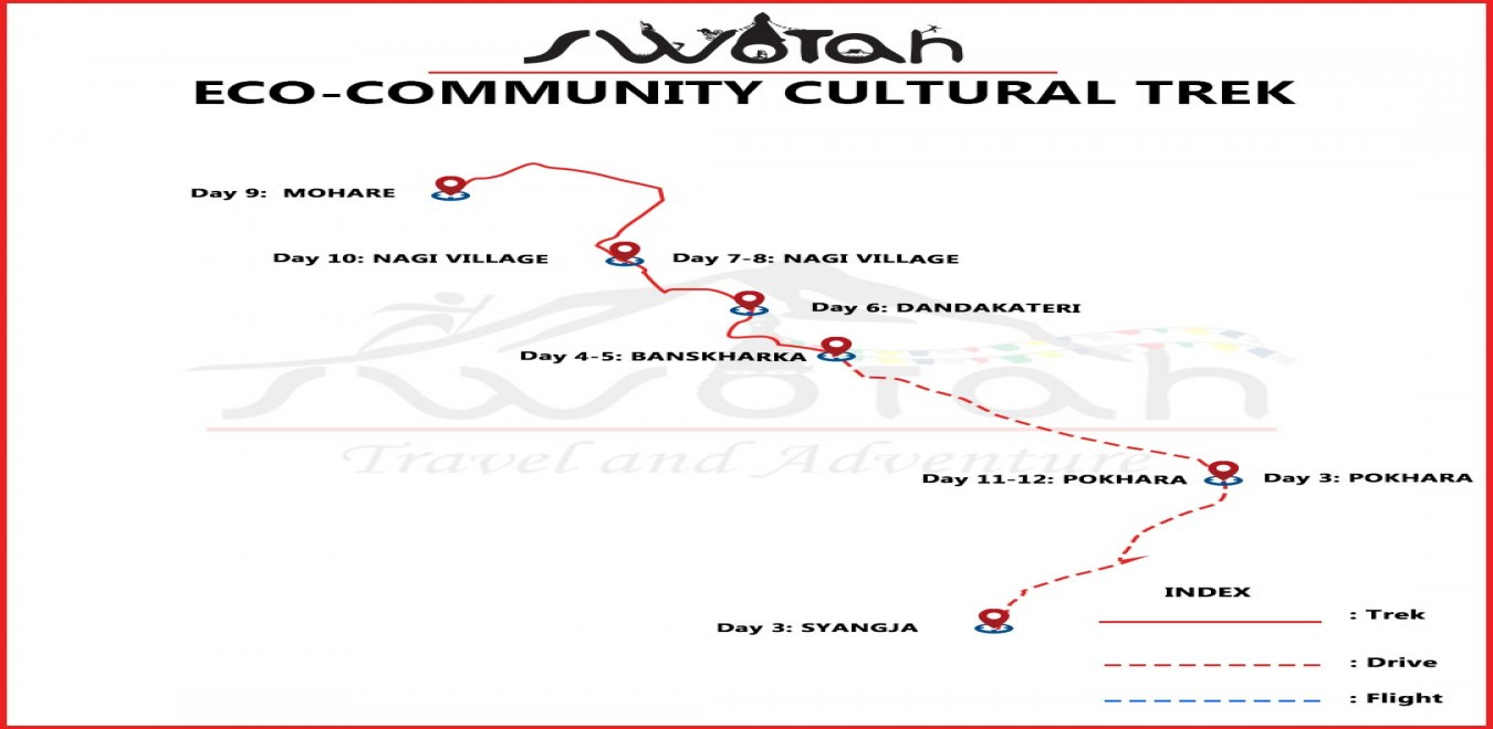 Eco-Community Cultural Trek map