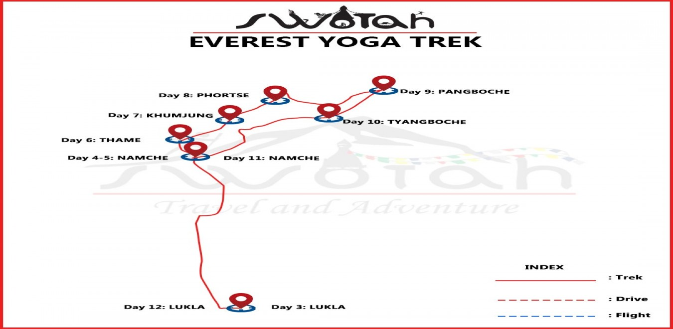 Everest Yoga Trek map