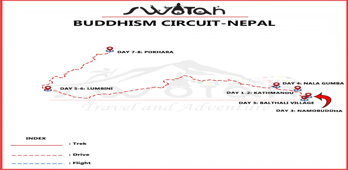 Buddhism Circuit-Nepal map