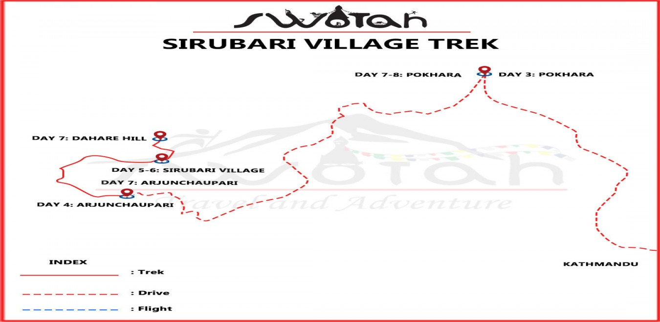 Sirubari Village Trek map