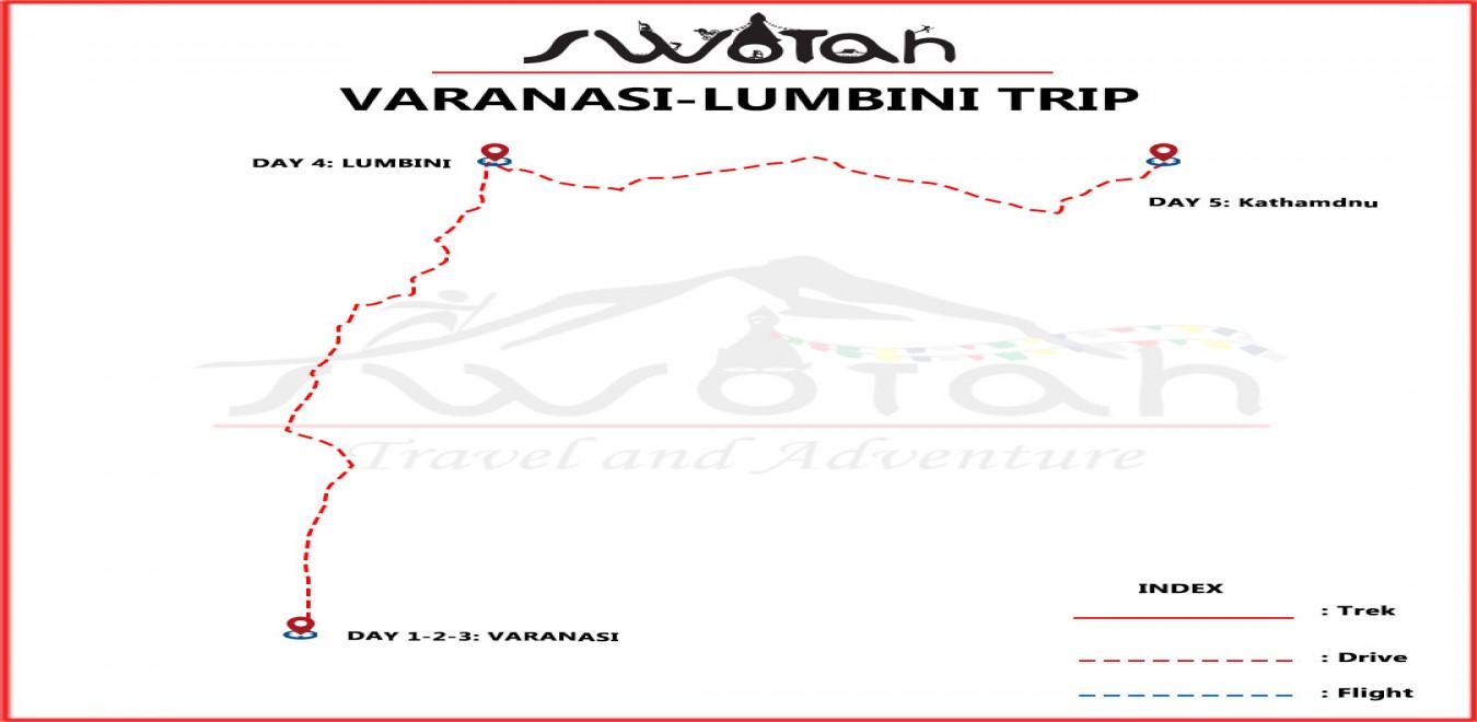 Varanasi-Lumbini Trip map