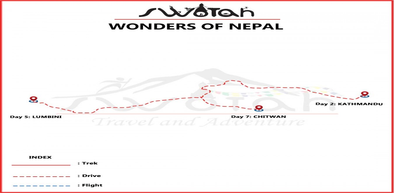 Wonders of Nepal map