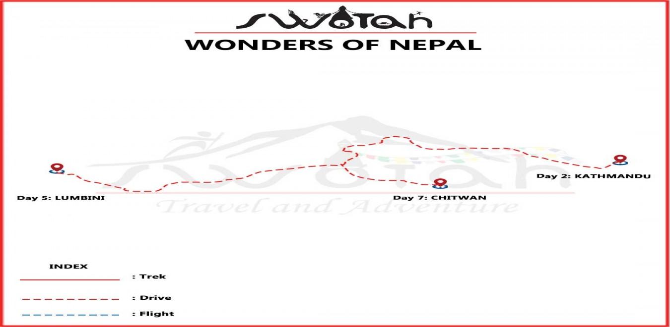 Wonders of Nepal map