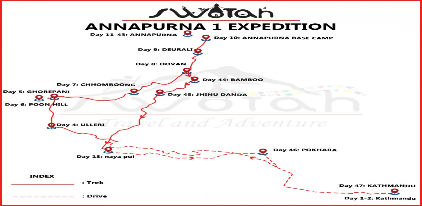 Annapurna 1 Expedition map