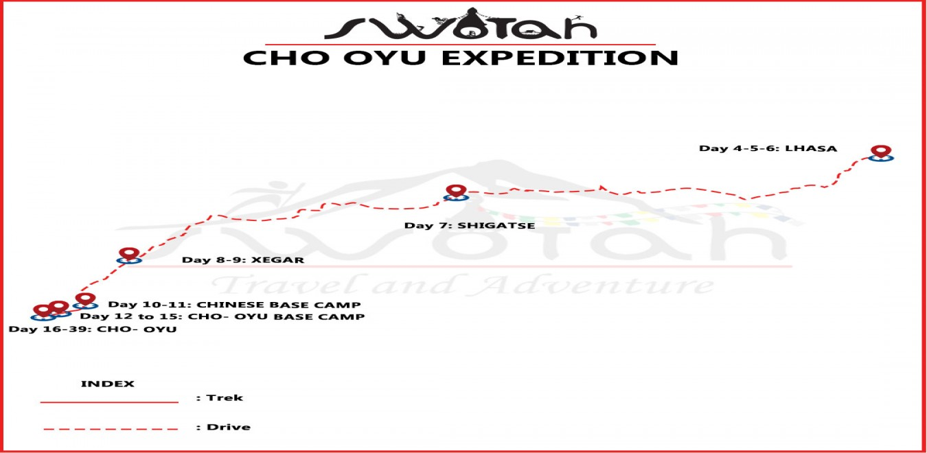 Cho Oyu Expedition map
