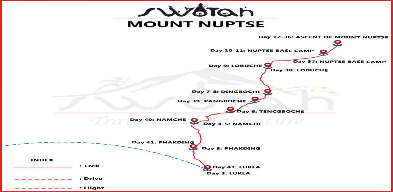 Mount Nuptse Expedition map