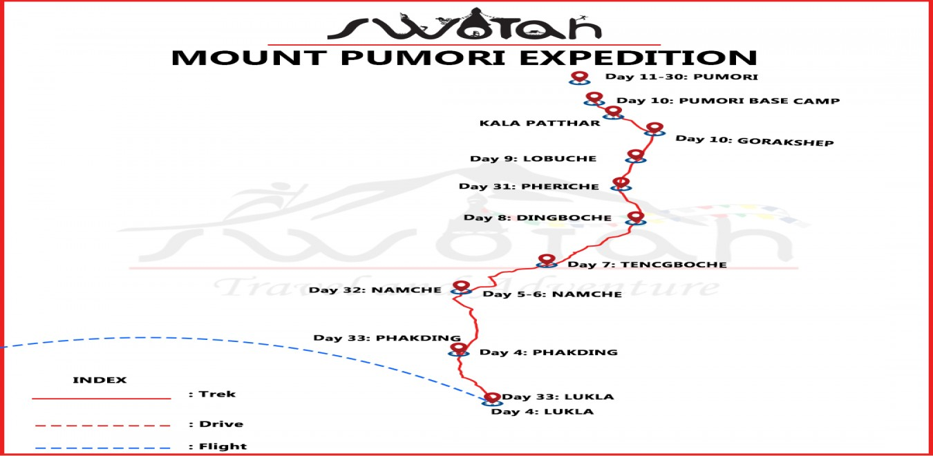 Mount Pumori Expedition map