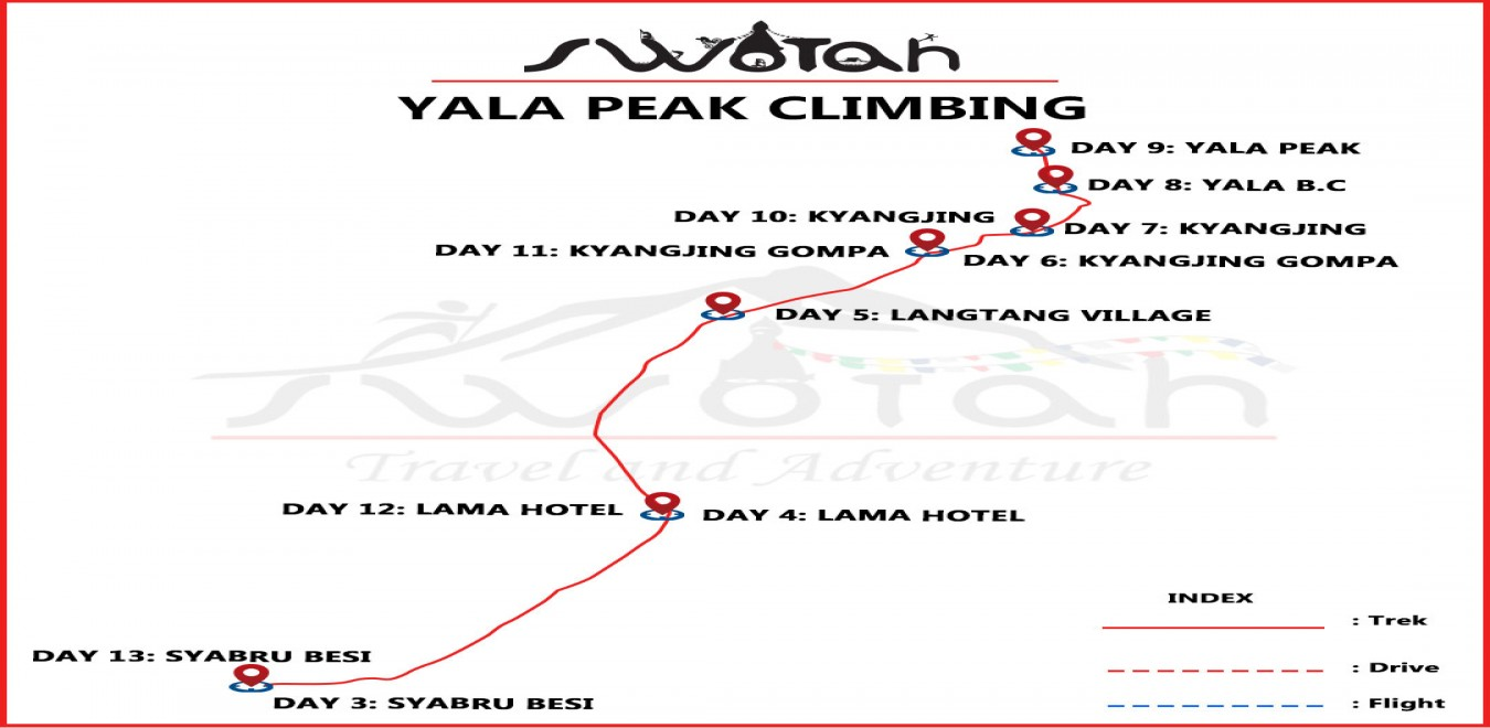 Yala Peak Climbing map