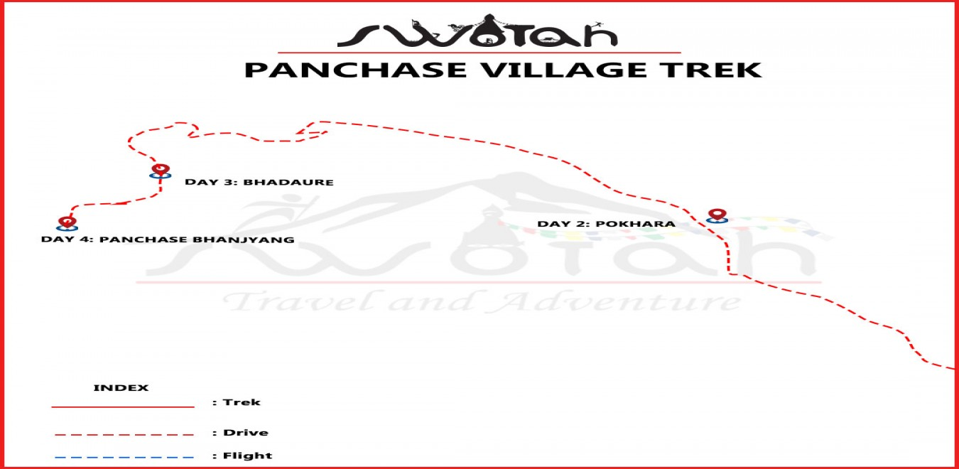 Panchase Village Trek map