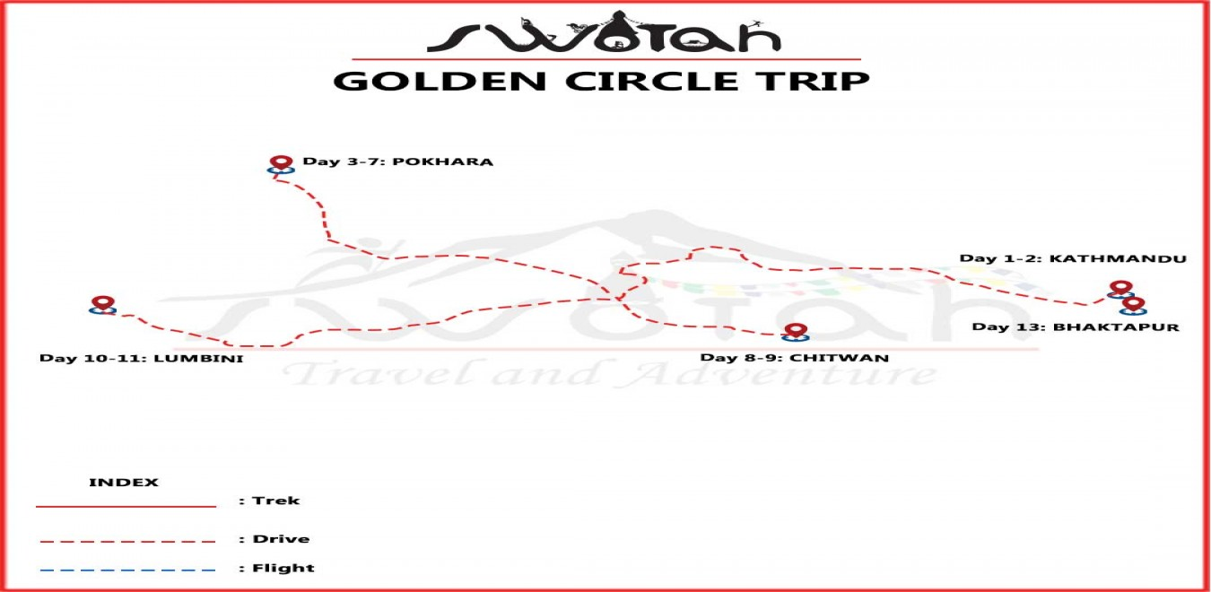 Golden Circle Trip map