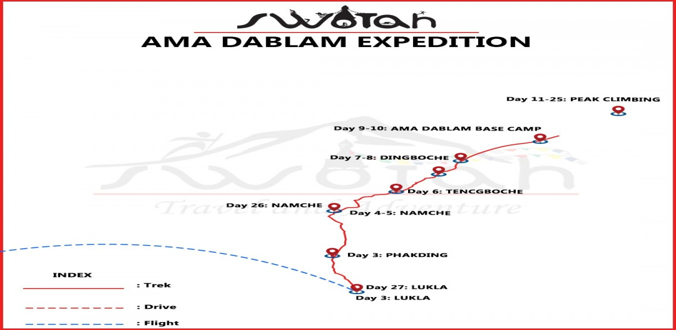 Ama Dablam Expedition map