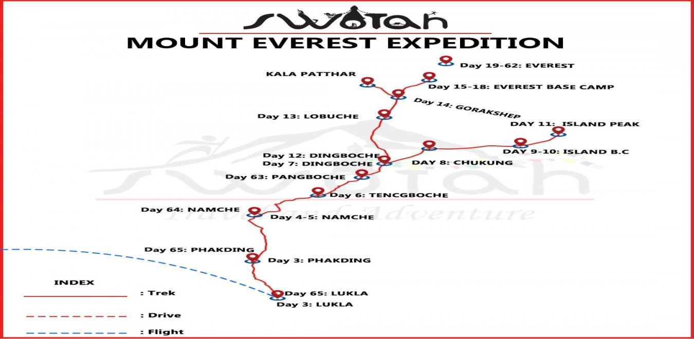 Mount Everest Expedition map