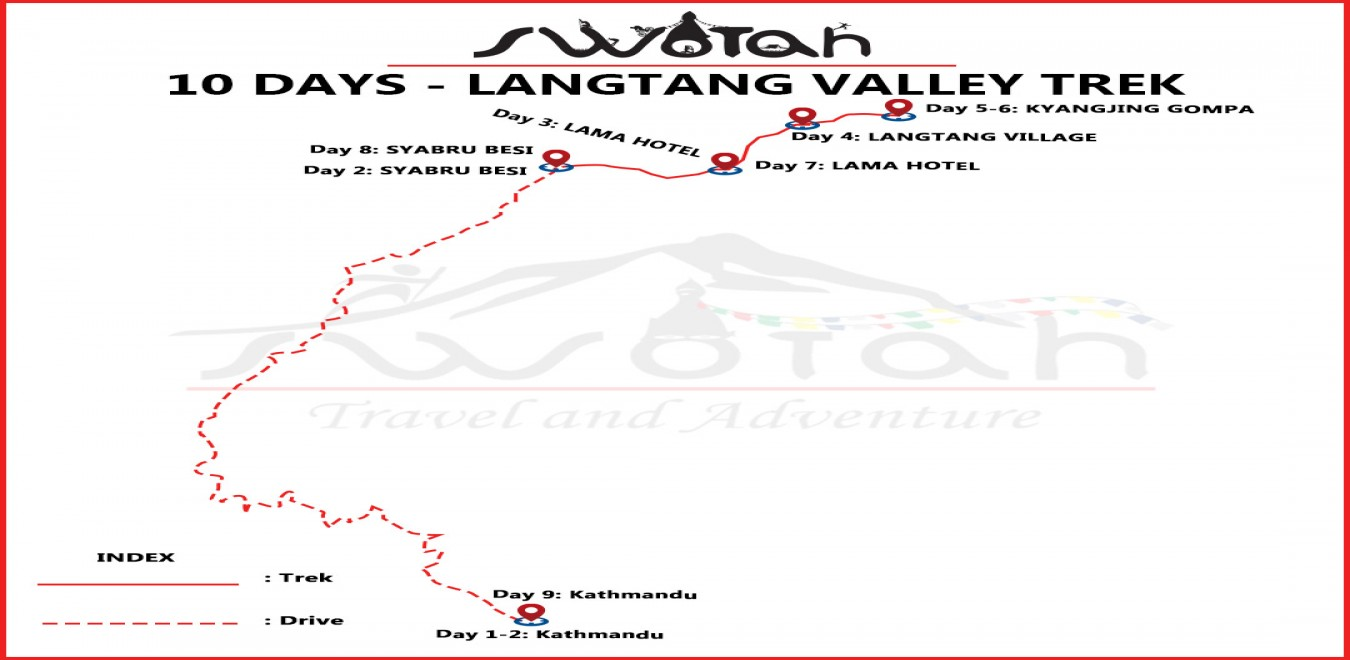 10 days- Langtang Valley Trek map