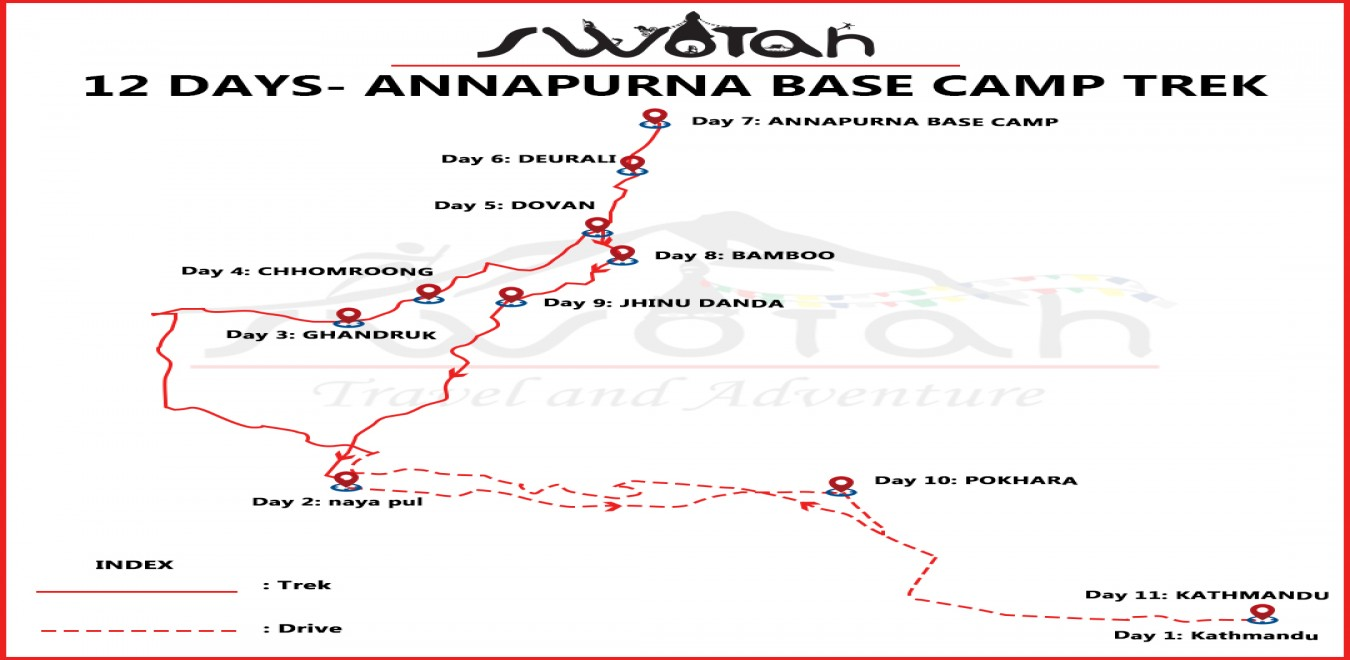 12 Days- Annapurna Base Camp Trek map