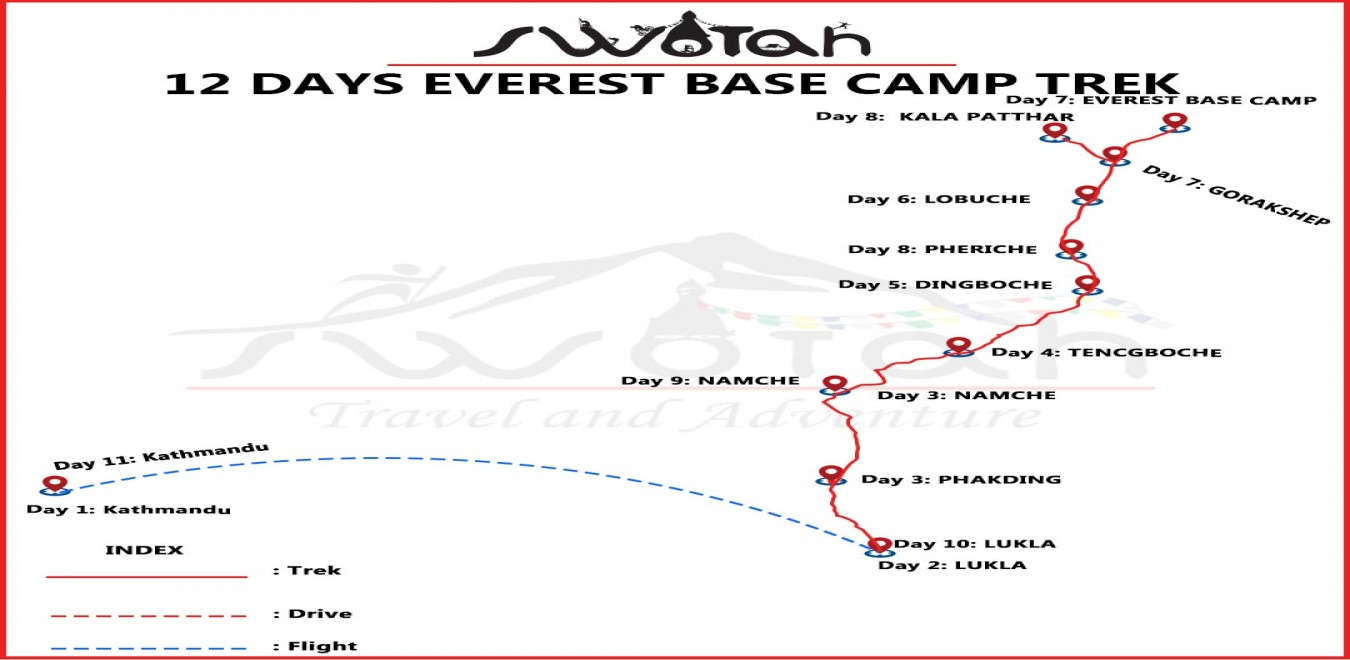 12 Days Everest Base Camp Trek map