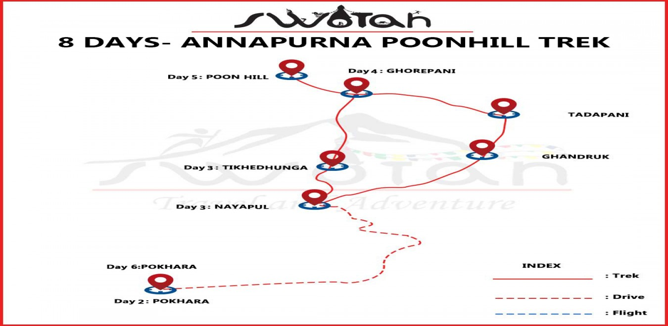 8 Days- Annapurna Poonhill Trek map