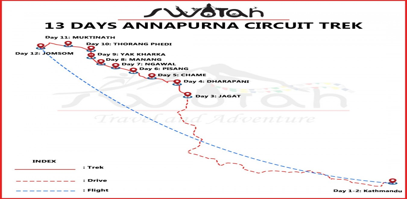 Annapurna Circuit Trek: Thorong La Pass Trekking map