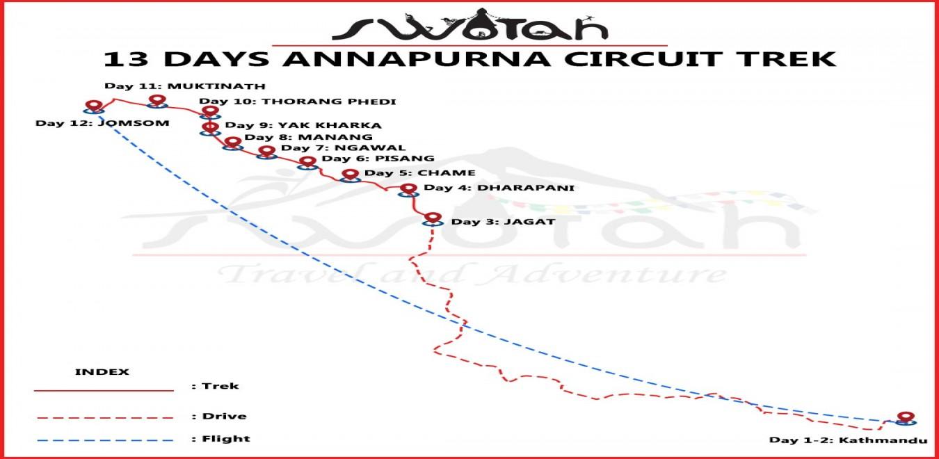 Annapurna Circuit Trek: Thorong La Pass Trekking map