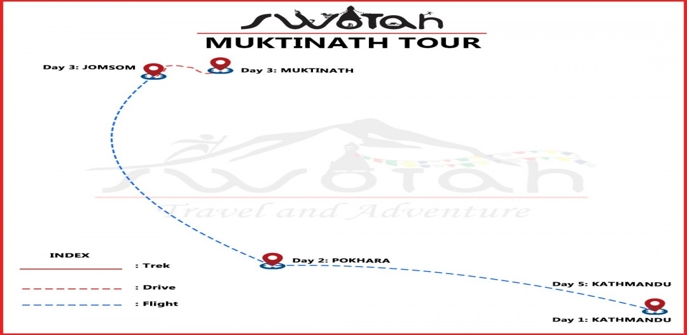 Muktinath Tour map