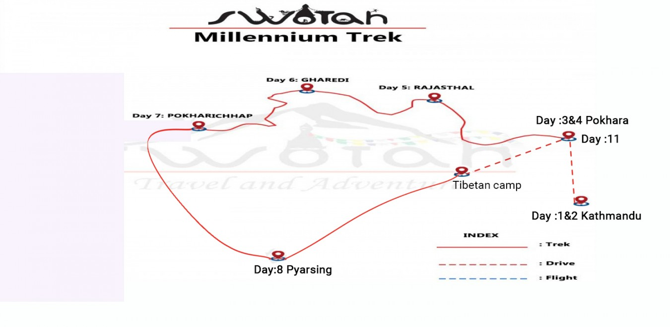 Millennium Village Trek map